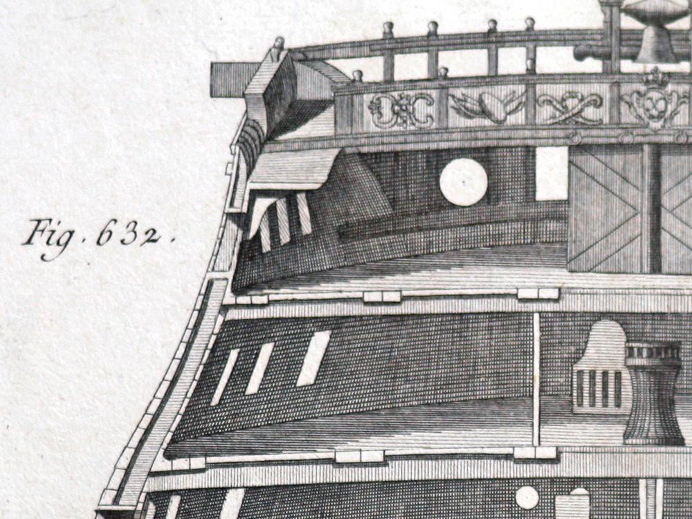 French Royal Navy Warship Construction 1787