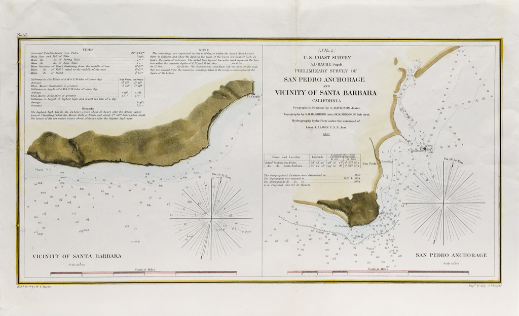 U.S. Coast Survey Map San Padro California (1855)